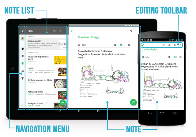 Welcome to Evernote for Android – Evernote Help & Learning