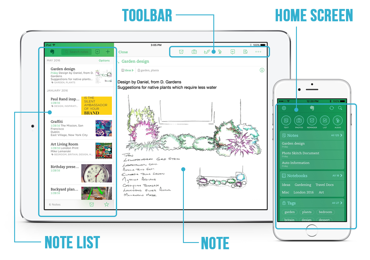 Image de l'interface d'Evernote pour iPhone, iPad et iPod Touch