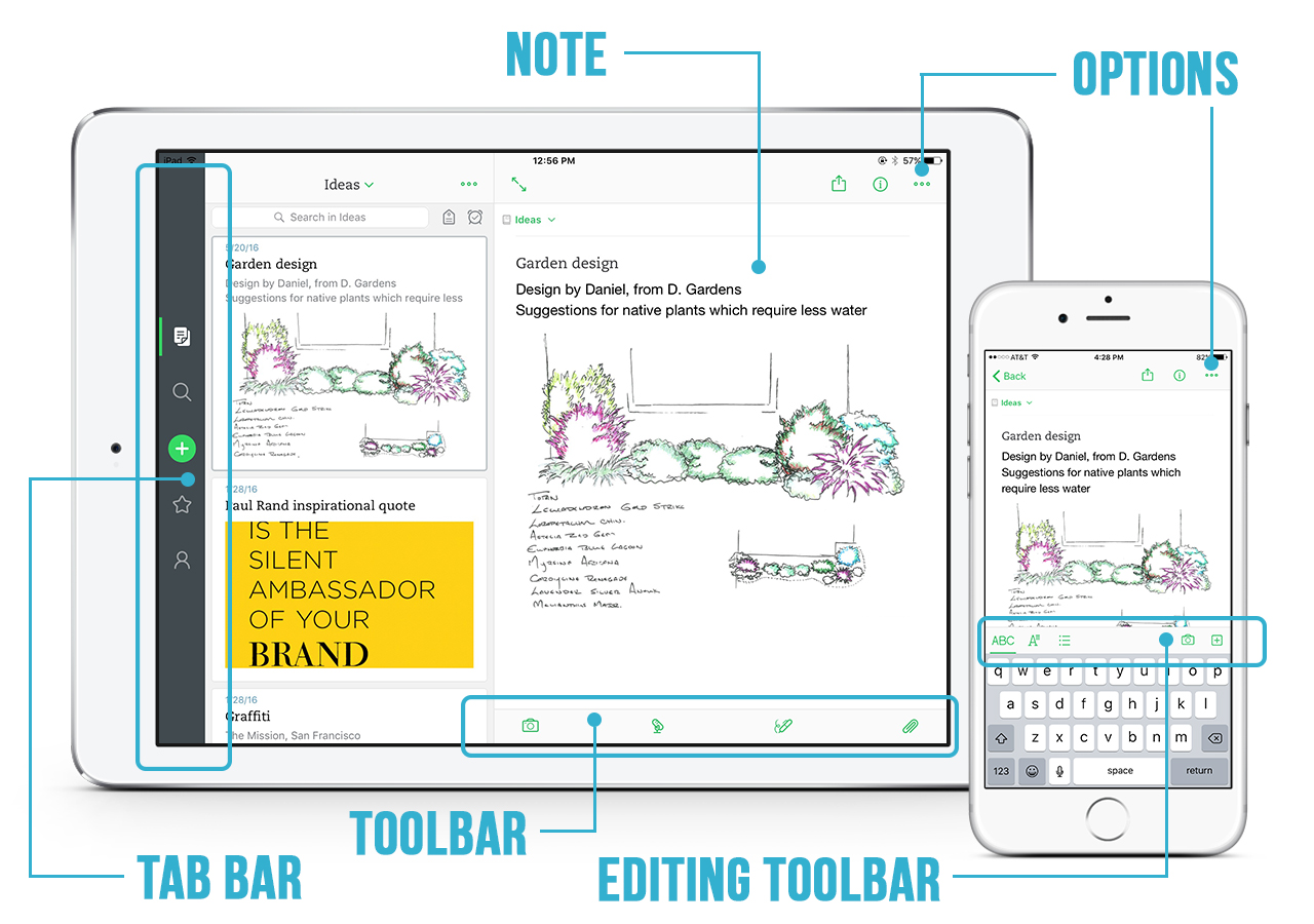 Diagramma dell'interfaccia per Evernote per iPhone, iPad e iPod Touch
