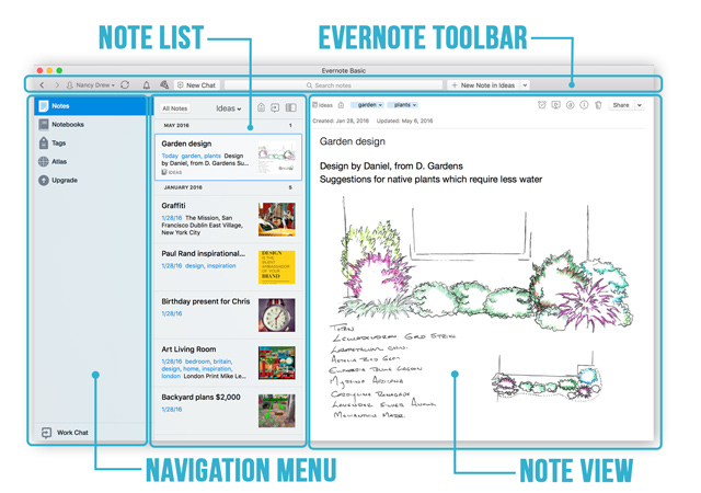 Tela Inicial do Evernote para Mac
