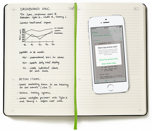 Evernote Business-notesbøger
