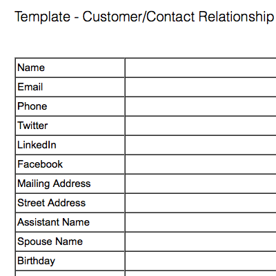 Customer/Contact Relationship Management