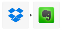 Transfer Dropbox file links to Evernote